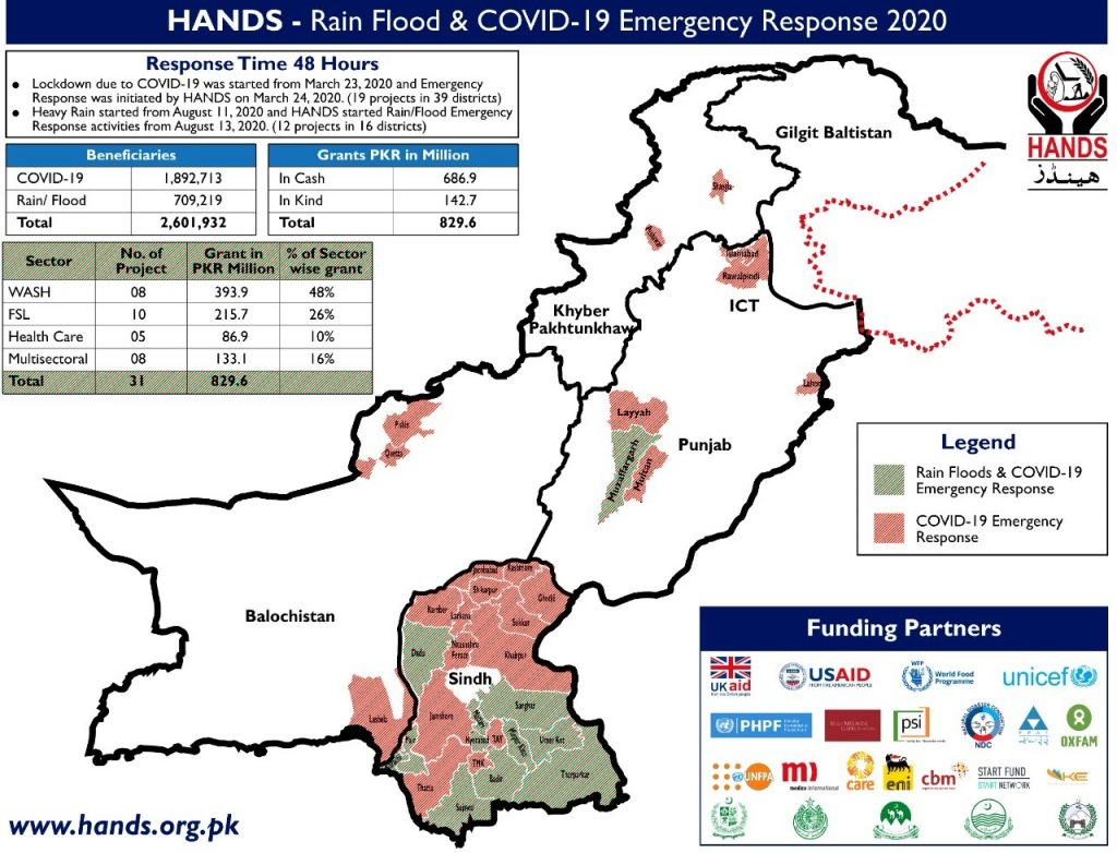 hands rain support 2020