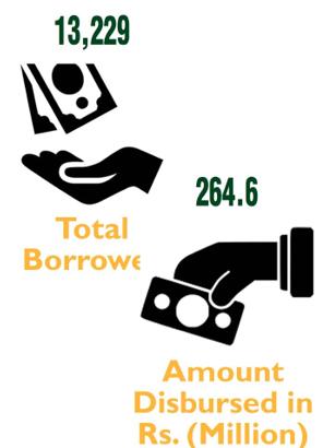 Interest Free Loan Scheme (IFLS)